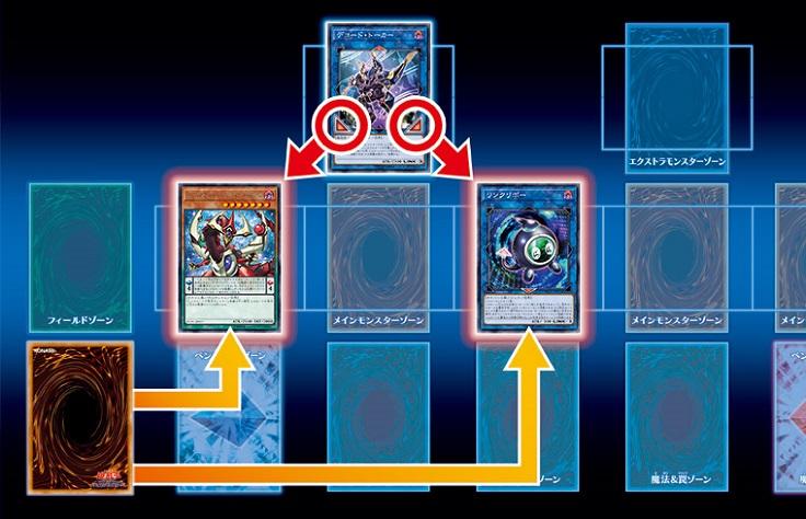 La Master Rule 5 à la rescousse de la Franchise Yu-Gi-Oh